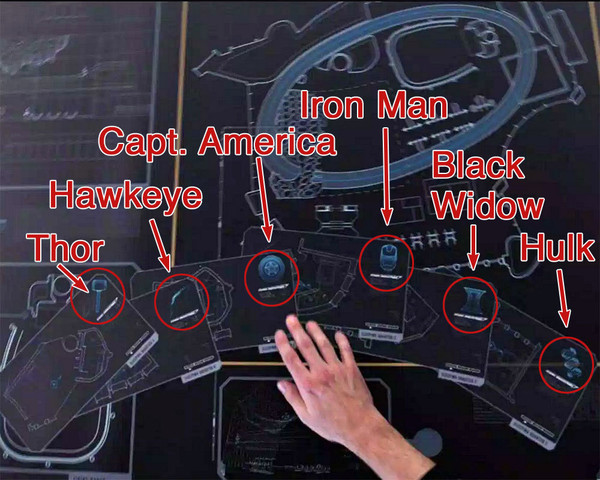 Tony S Plans For Avengers Tower A Closer Look At Marvel