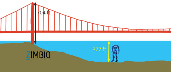 Pacific Rim This Is How An Engineer Sees A Jaeger Beyond The Box