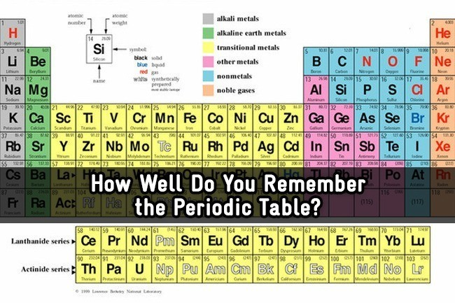 How well do you remember the periodic table trivia quiz zimbio urtaz Gallery