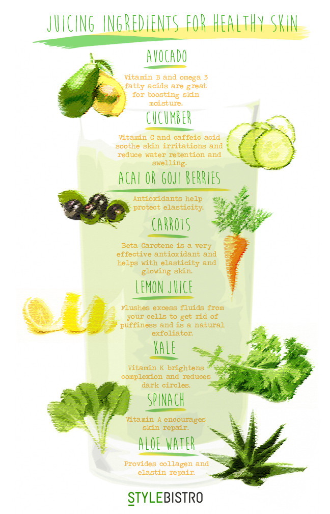 The Juice Glow: A Beginner's Guide to Juicing for Skincare