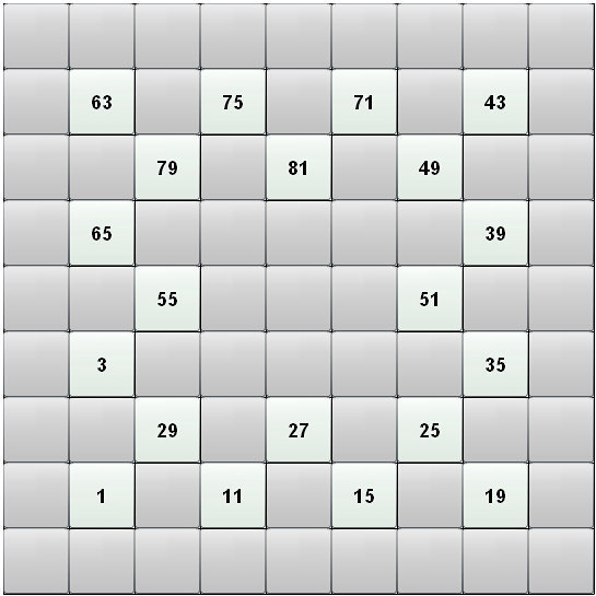 image relating to Numbrix Printable called Everyday Numbrix Sport - Printable Numbrix Puzzles - Zimbio