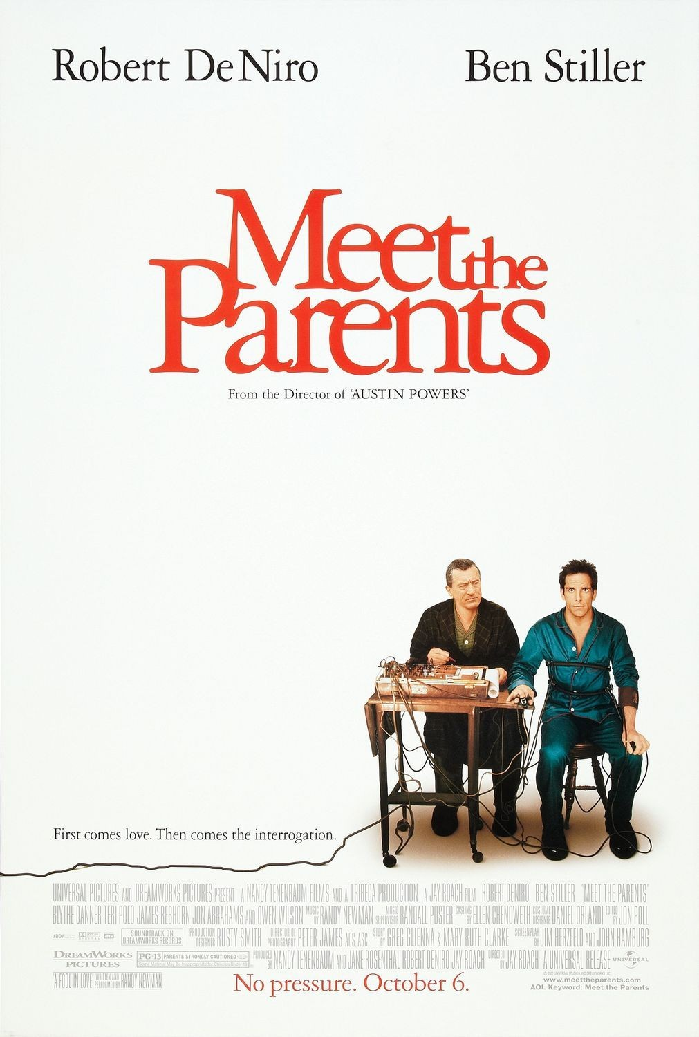 15 Things You Didn't Know About 'Meet the Parents'