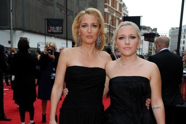 Gillian anderson look alike photos 460