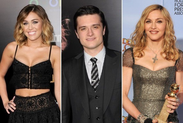 Stars Who Didn't Go to Prom